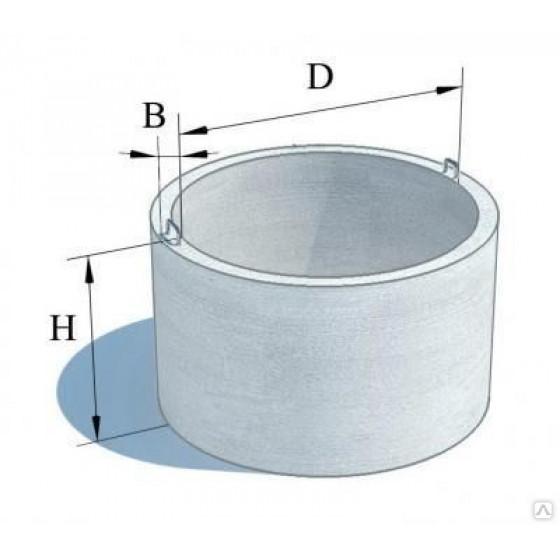 Кольцо сквозное КС 10-3 (Производство СПб)
