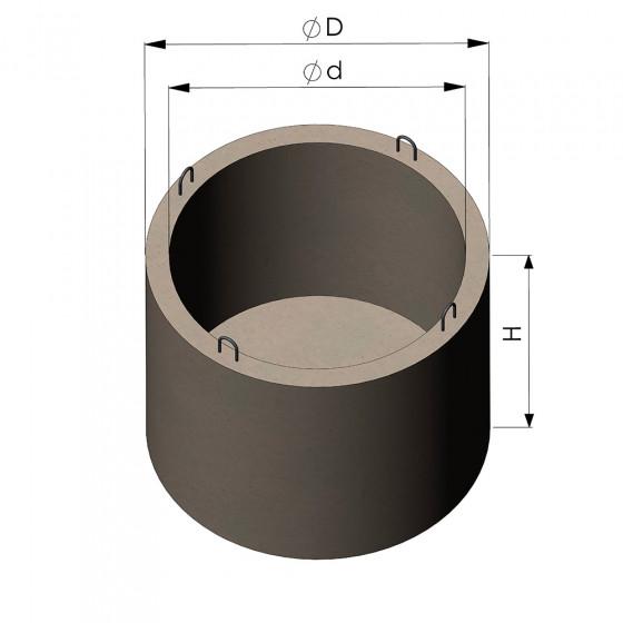 Кольцо с дном ДК-15-9 (при самовывозе с завода)
